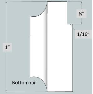 bot rail