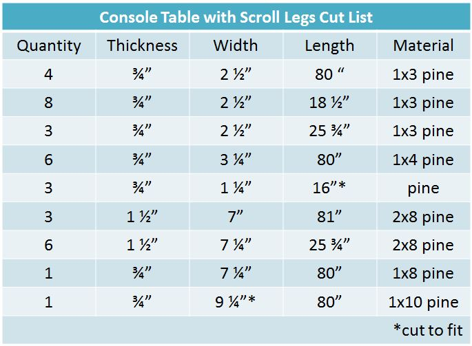 Console Table cut list