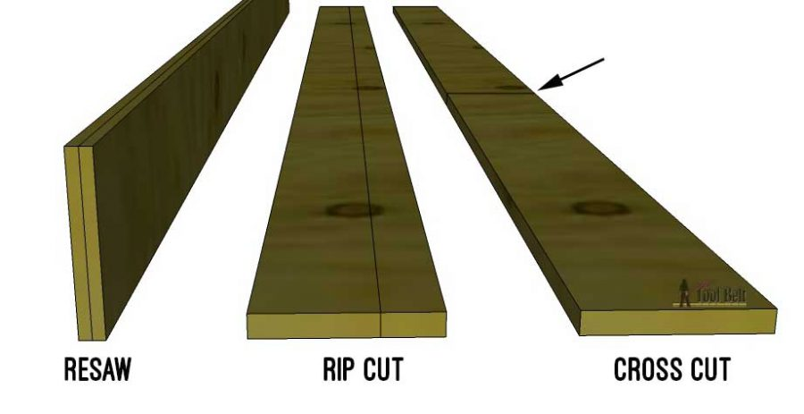 Getting started in woodworking guide - names of cuts