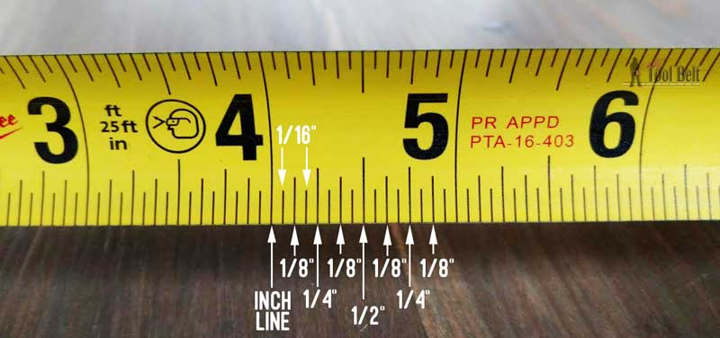 Getting started in woodworking guide - reading the tape measure.