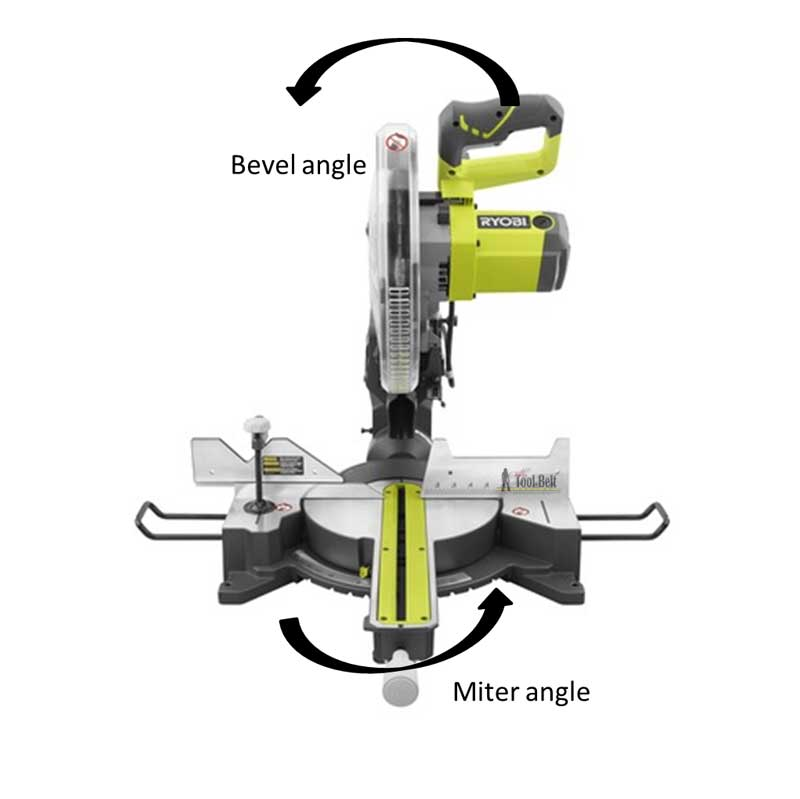 Getting started in woodworking guide - miter saw